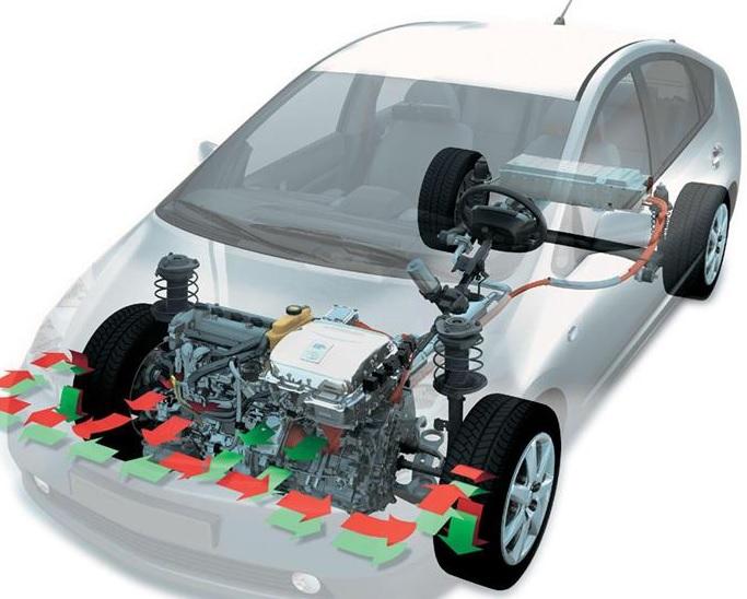 regenar energia en coche hibrido